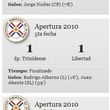 Thumb_fichacerro.jpg