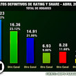 Thumb_yingo_rating.jpg
