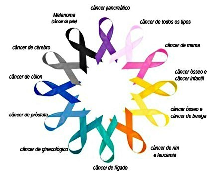 original_cancer.jpg.jpg