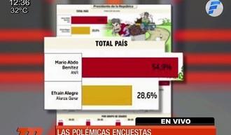Featured_encuestas.jpg