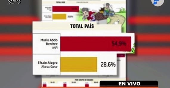 Sponsored_encuestas.jpg
