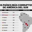 Thumb_corruptos.jpg